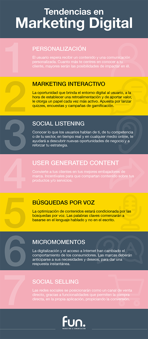 infografia - tendencias en marketing digital 2020