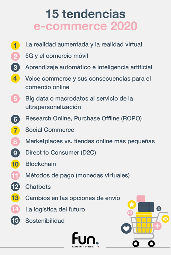 15 tendencias e-commerce 2020