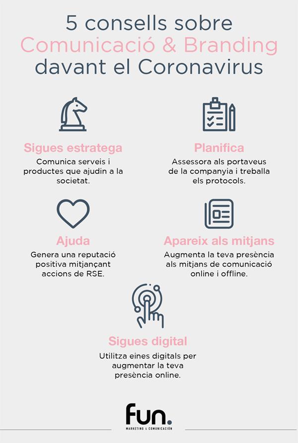 5 consells sobre comunicació & branding davant el coronavirus