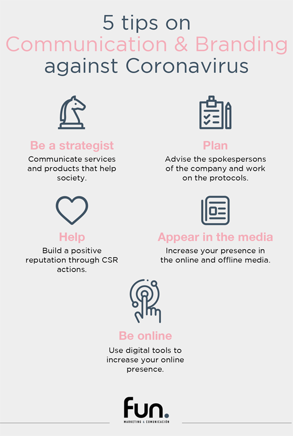 5 communication and branding tips against coronavirus